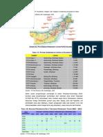 Data Potensi Pembangkit SULUT-PLN2005