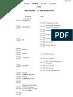 Iaru Region i 144 Mhz Band Plan