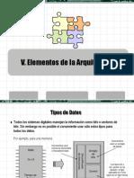 5 Elementos de La Arquitectura