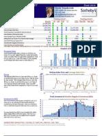 Carmel Highlands Homes Market Action Report for Real Estate Sales June 2011
