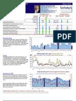 Carmel Valley Homes Market Action Report  for Real Estates Sales June 2011