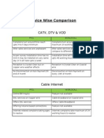 Service Comparison