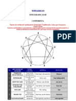 Tipare Ale Vindecarii Spirituale in Astrologia Traditional A. Calea Spre Nemurire. Omul Cosmic