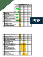 Workplan Inception
