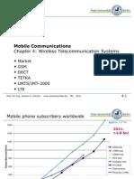 C04-Wireless Telecommunication Systems