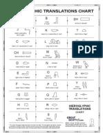 Hieroglyphics Translation Chart