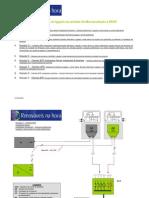 Soluções de ligação da Unidade de Microprodução à RESP