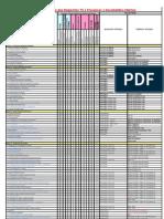 Superplanilha TS e Documentos Do SGQ