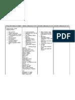 Functional Health Pattern