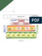 Schéma des Processus_t