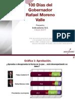 Encuesta de Evaluación de Rafael Moreno Valle