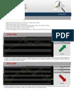 Forex Market Insight 05 June 2011