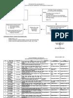 Kelengkapan Form Kti_prodi d3 Tahun 2011 Untuk Mahasiswa-wi Sidang Kti Benar