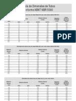 tabela de dimensões de tubos Conforme ABNT NBR 5580