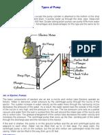 Types of Pump