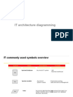 IT Architecture Diagram - Use of Common Symbols