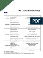indices Superintendencia de Compañías