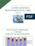 Análisis resultados eval.ord.10-11