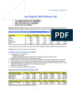 Welspun Gujarat Q3 FY2010 Result