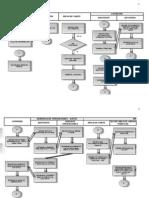 DiagramaProcesos_Licencias