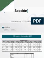 Ficha Electoral Vi