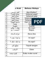 Kata-kata Harian Bahasa Arab