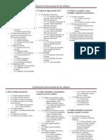 clasificacion de cefaleas