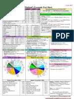 Economic Fact Sheet