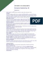 GATE Aerospace Engineering