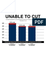 070511 Governors Cuts