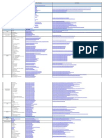 Tabla.de.Programas.y.universidades.brasileras