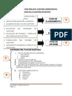 Instructivo Para Realizar Auditoria Administrativa