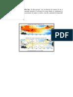 El Anticiclón del Pacífico Sur