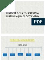 HISTORIA DE LA EDUCACIÓN A DISTANCIA (LINEA
