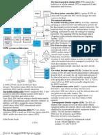 Gsm Pocket Guide