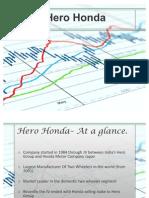 Hero Honda Financial Analysis