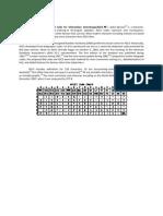 BCD - ASCII