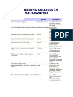 Engineering Colleges in Maharashtra
