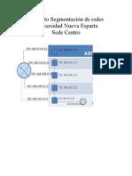 Proyecto Segmentación de redes_Final