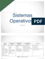 Estructura de los Sistemas Operativo y su Clasificación