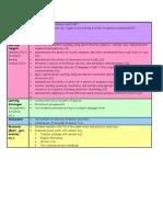 COM 11-12 Course Outline