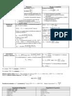 Resumen practica 2