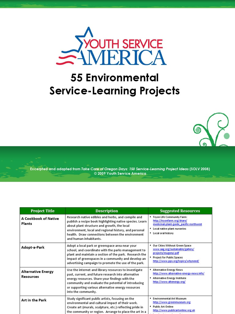 55 environmental service-learning projects | recycling | green building