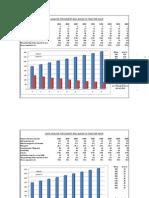 Cement Mill Production vs Fineness