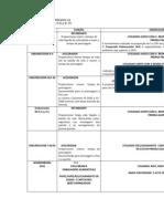 Tabela de Produtos Para o Sistema