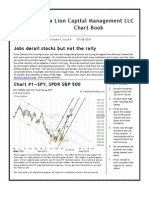 ETF Technical Analysis and Forex Technical Analysis Chart Book for Jul 08 2011