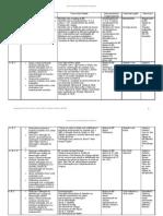 Plano Anual de Actividades 0910