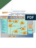Sistema de Gestion y Elementos de Un Proceso