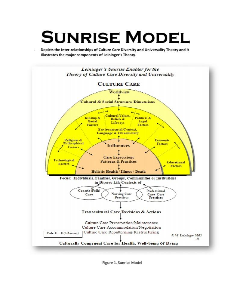 Sunrise Model Audiobooks