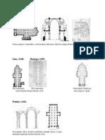 Osnovni tipovi gotičkih katedralnih crkava